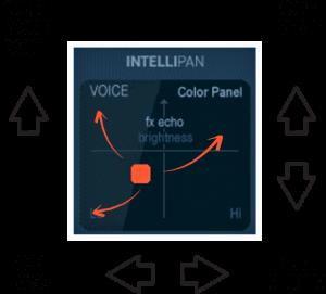 Intellipan Panel